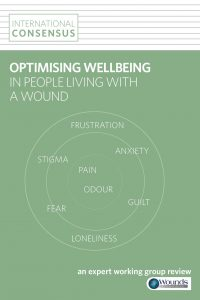 Optimising wellbeing in people living with a wound
